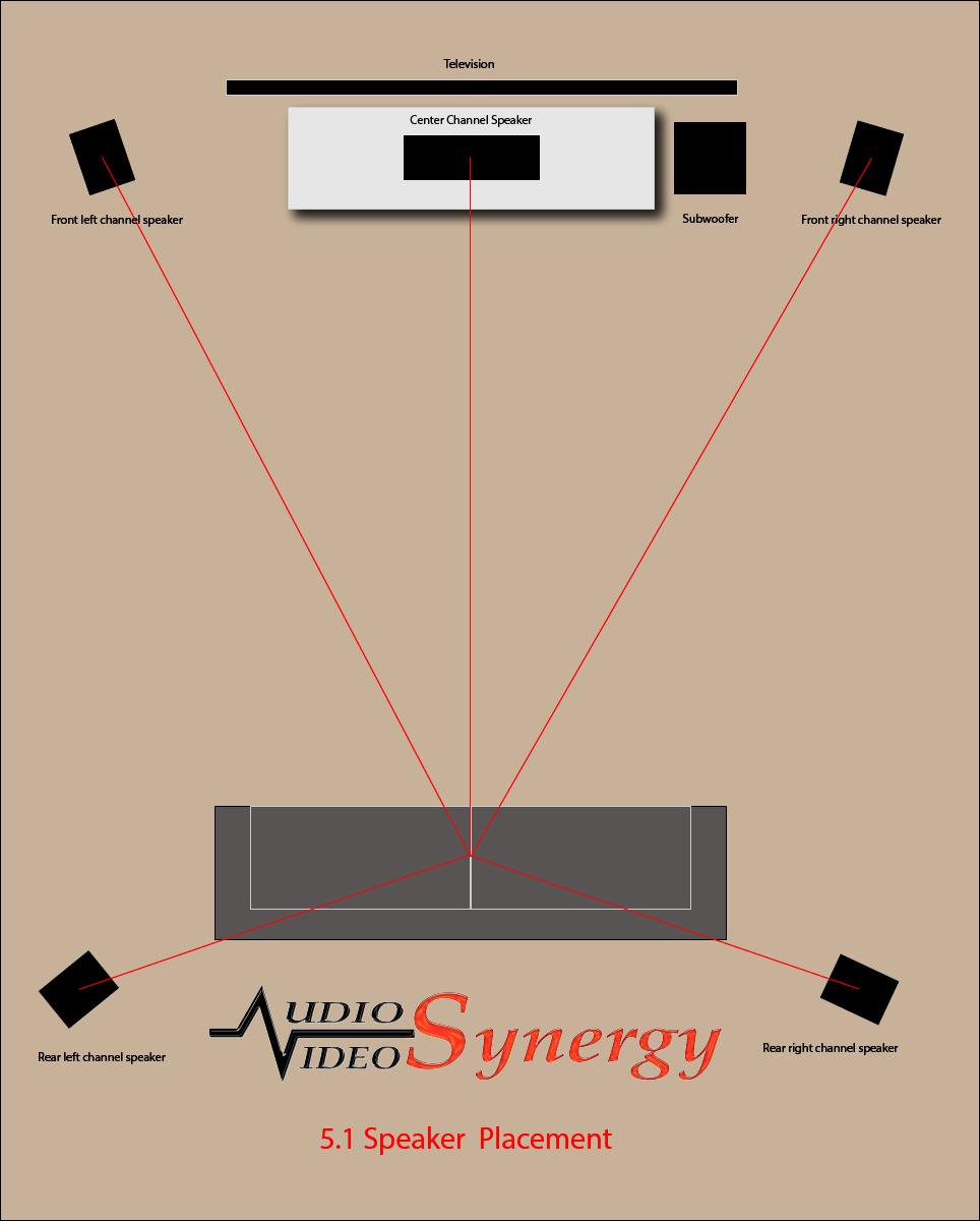 AVS Classic 5_1 Speaker Diagram-01
